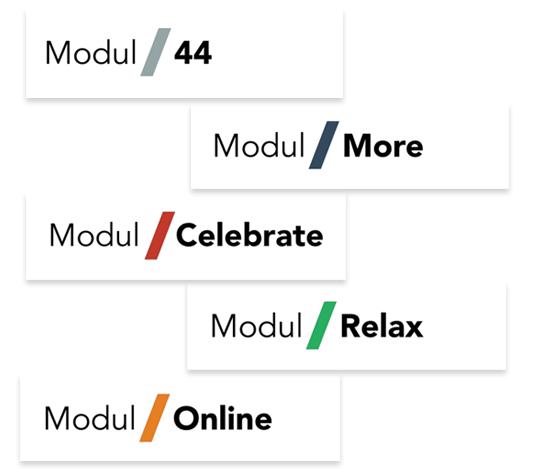 Übersicht der SpenditCard Module
